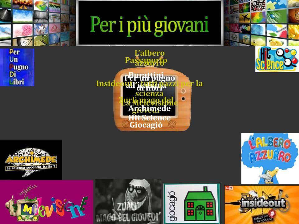 Burattini all'italiana Insideout – tutti pazzi per la scienza