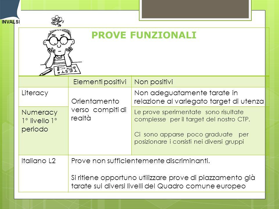 PROVE FUNZIONALI Elementi positivi Non positivi Literacy
