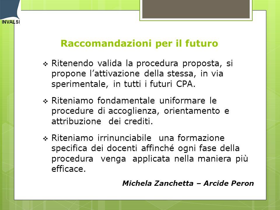 Raccomandazioni per il futuro