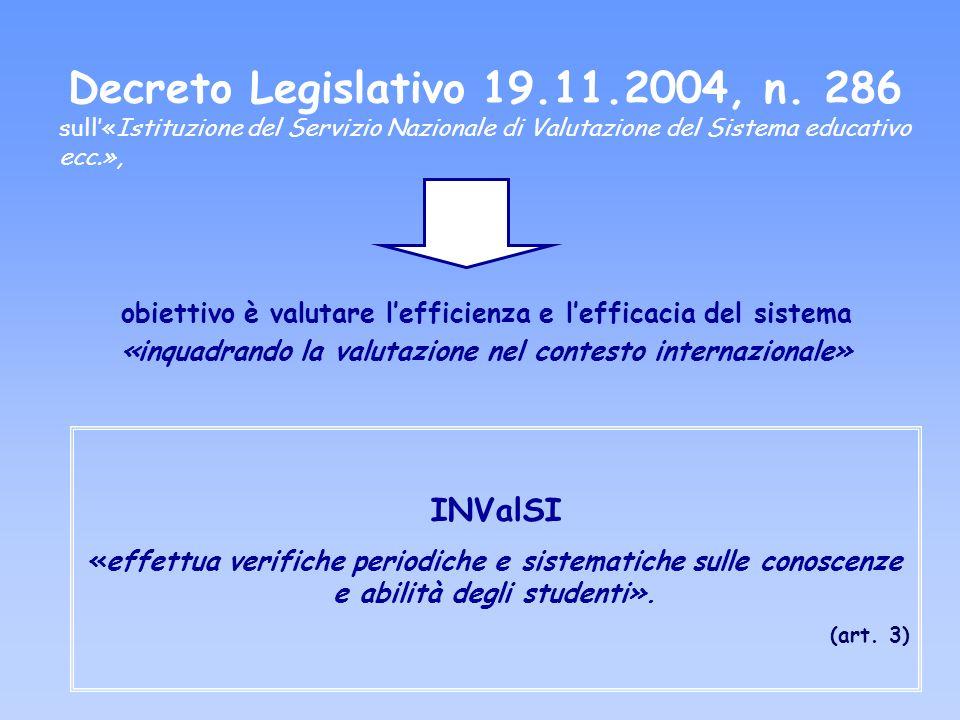 Decreto Legislativo 19.11.2004, n. 286 INValSI