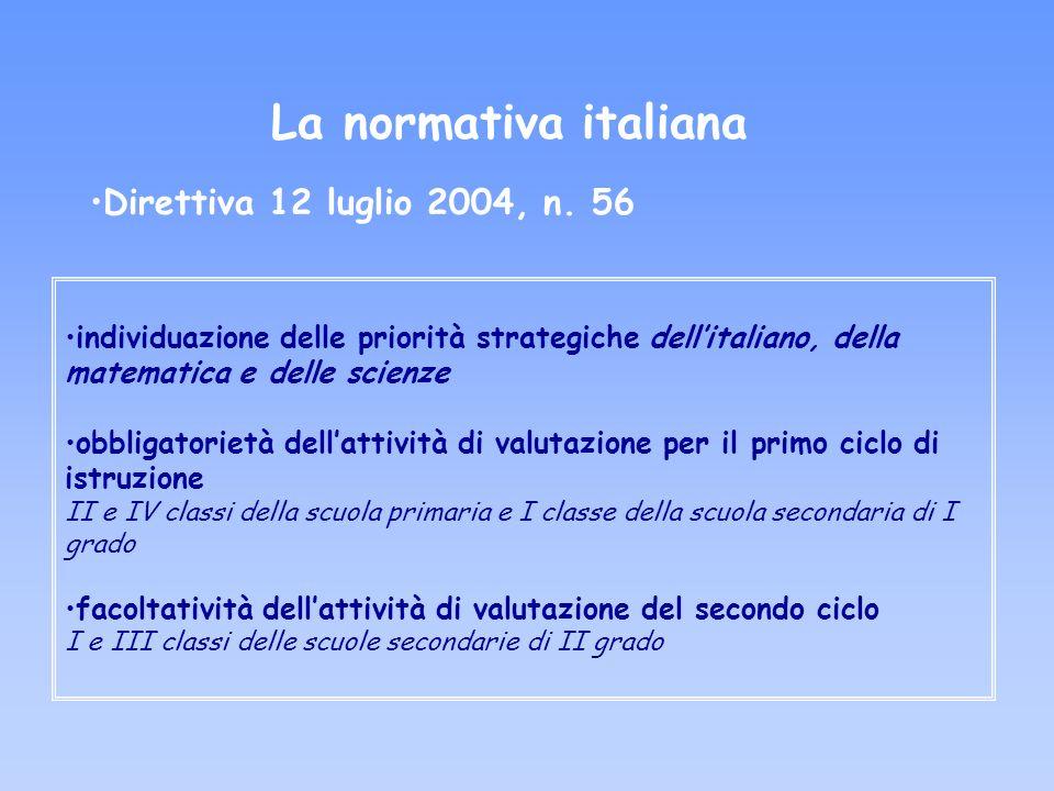 La normativa italiana Direttiva 12 luglio 2004, n. 56