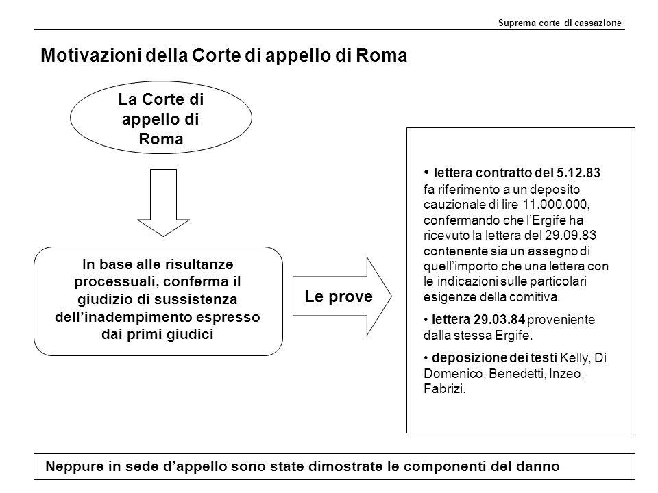Motivazioni della Corte di appello di Roma