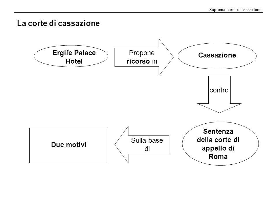 Suprema corte di cassazione Sentenza della corte di appello di Roma