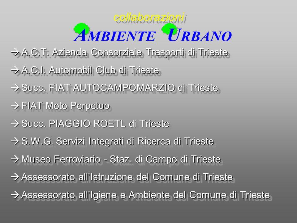 collaborazioni A.C.T. Azienda Consorziale Trasporti di Trieste