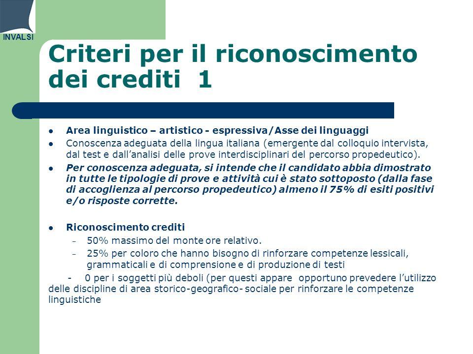 Criteri per il riconoscimento dei crediti 1