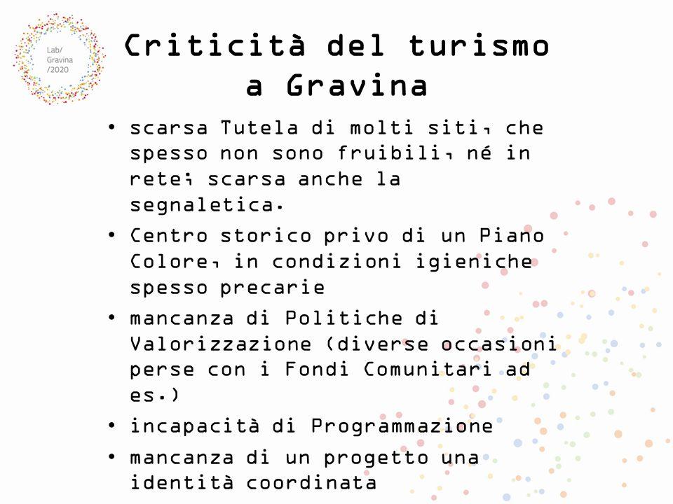 Criticità del turismo a Gravina