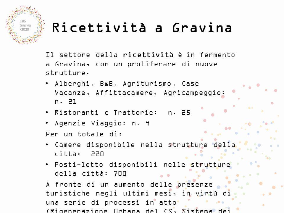 Ricettività a Gravina Il settore della ricettività è in fermento a Gravina, con un proliferare di nuove strutture.