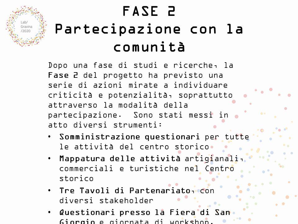 FASE 2 Partecipazione con la comunità