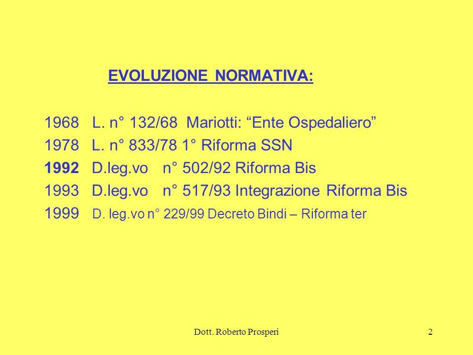 EVOLUZIONE NORMATIVA: