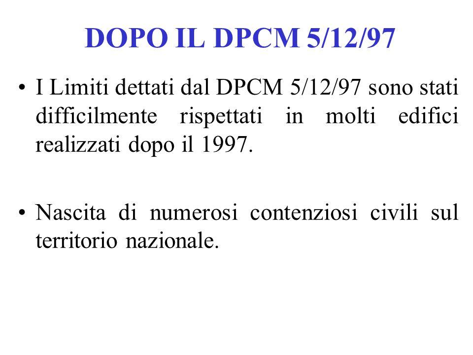 DOPO IL DPCM 5/12/97 I Limiti dettati dal DPCM 5/12/97 sono stati difficilmente rispettati in molti edifici realizzati dopo il 1997.