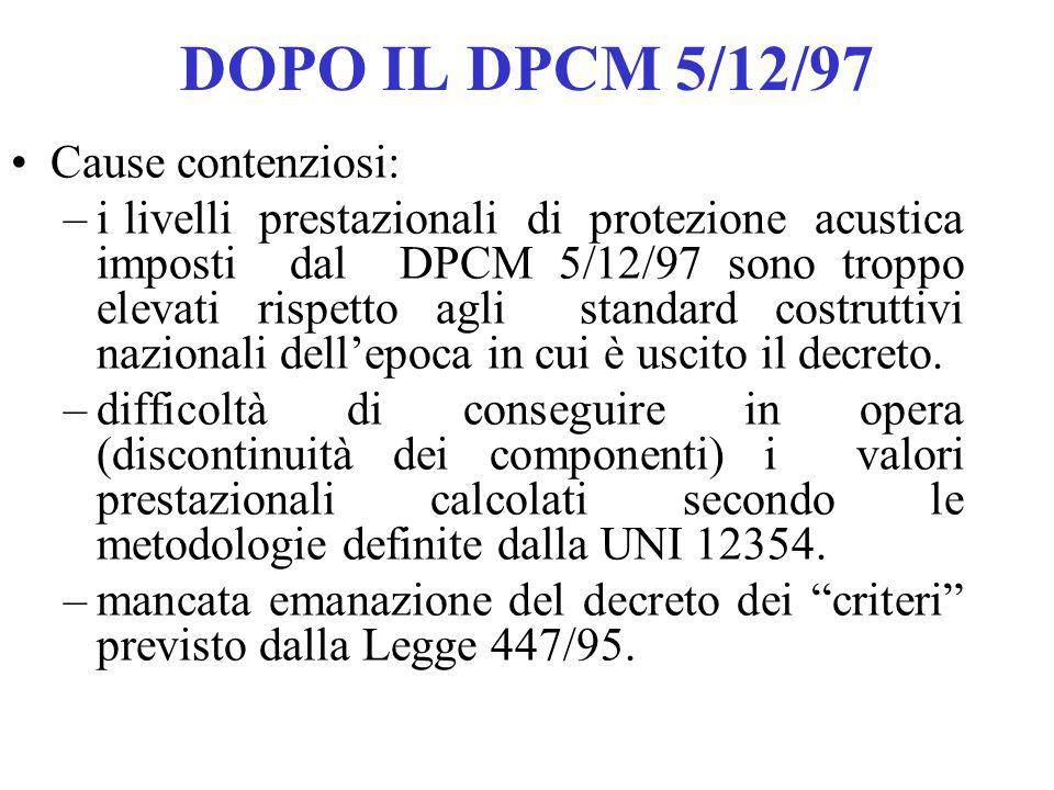 DOPO IL DPCM 5/12/97 Cause contenziosi: