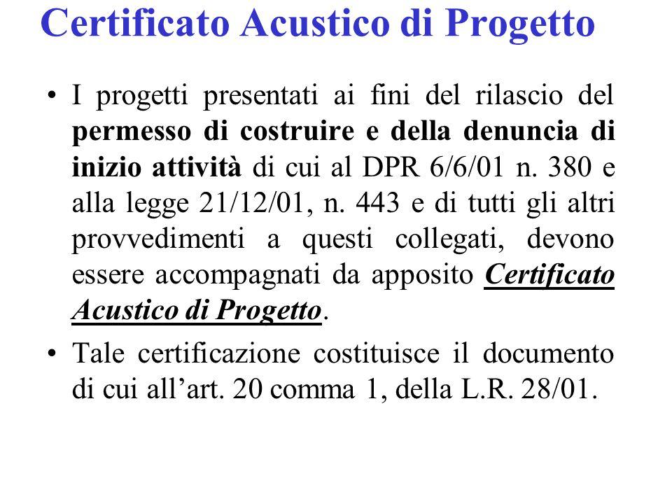 Certificato Acustico di Progetto