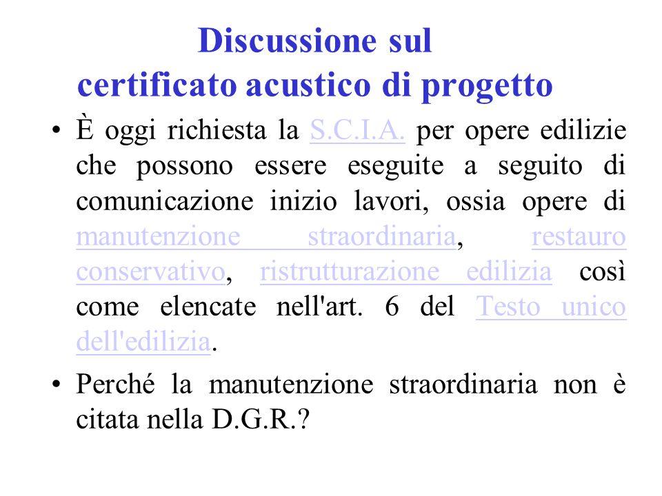 Discussione sul certificato acustico di progetto