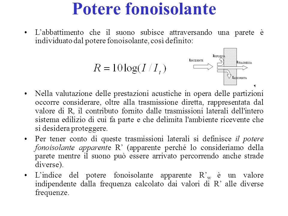 Potere fonoisolante L'abbattimento che il suono subisce attraversando una parete è individuato dal potere fonoisolante, così definito: