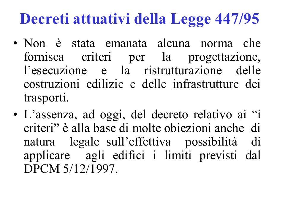 Decreti attuativi della Legge 447/95