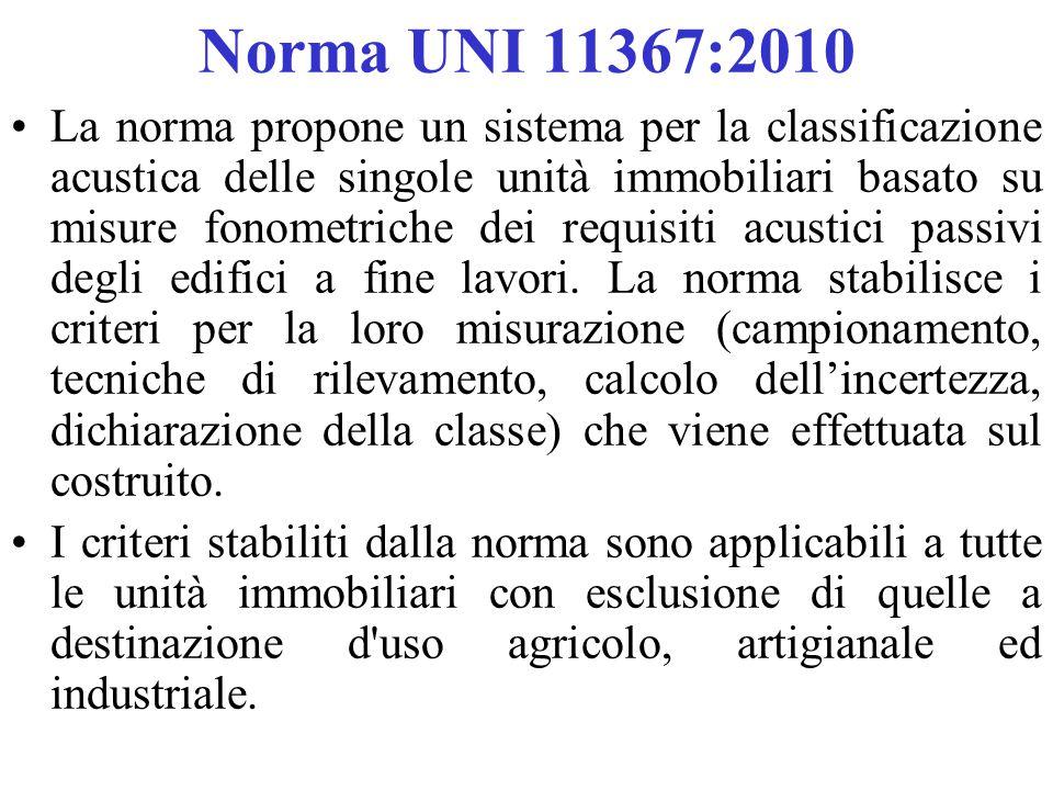 Norma UNI 11367:2010