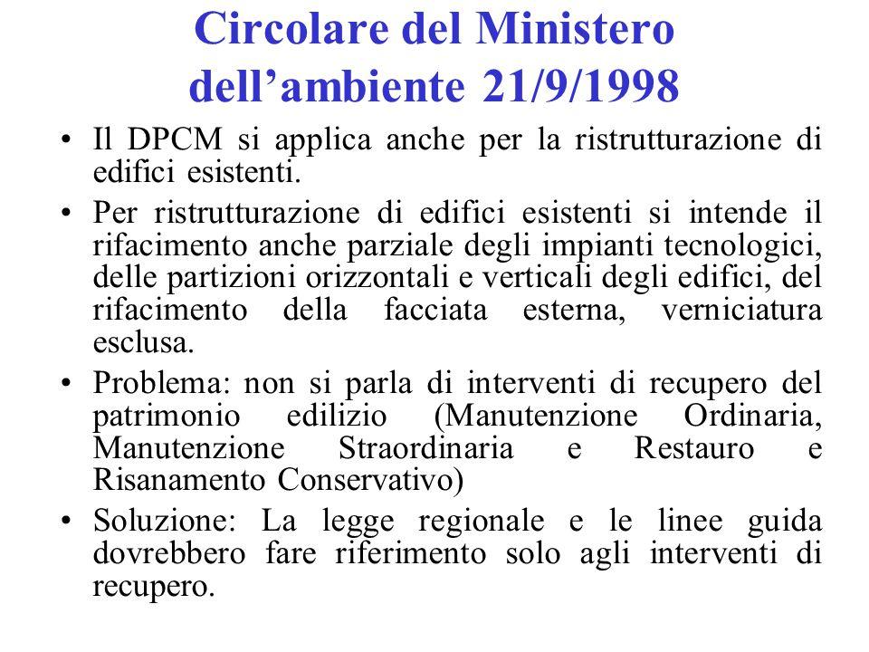 Circolare del Ministero dell'ambiente 21/9/1998