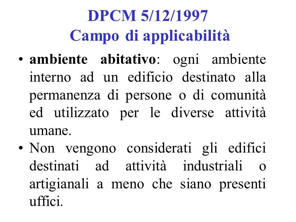 DPCM 5/12/1997 Campo di applicabilità