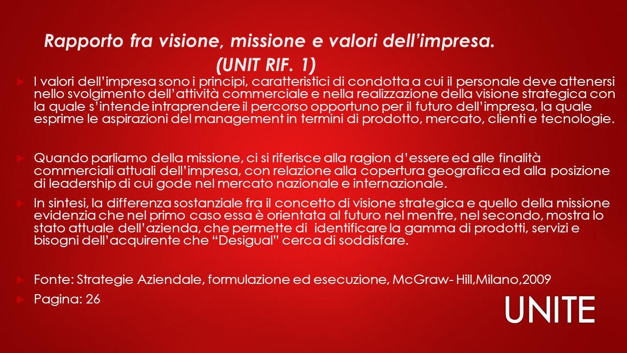 Rapporto fra visione, missione e valori dell'impresa. (UNIT RIF. 1)
