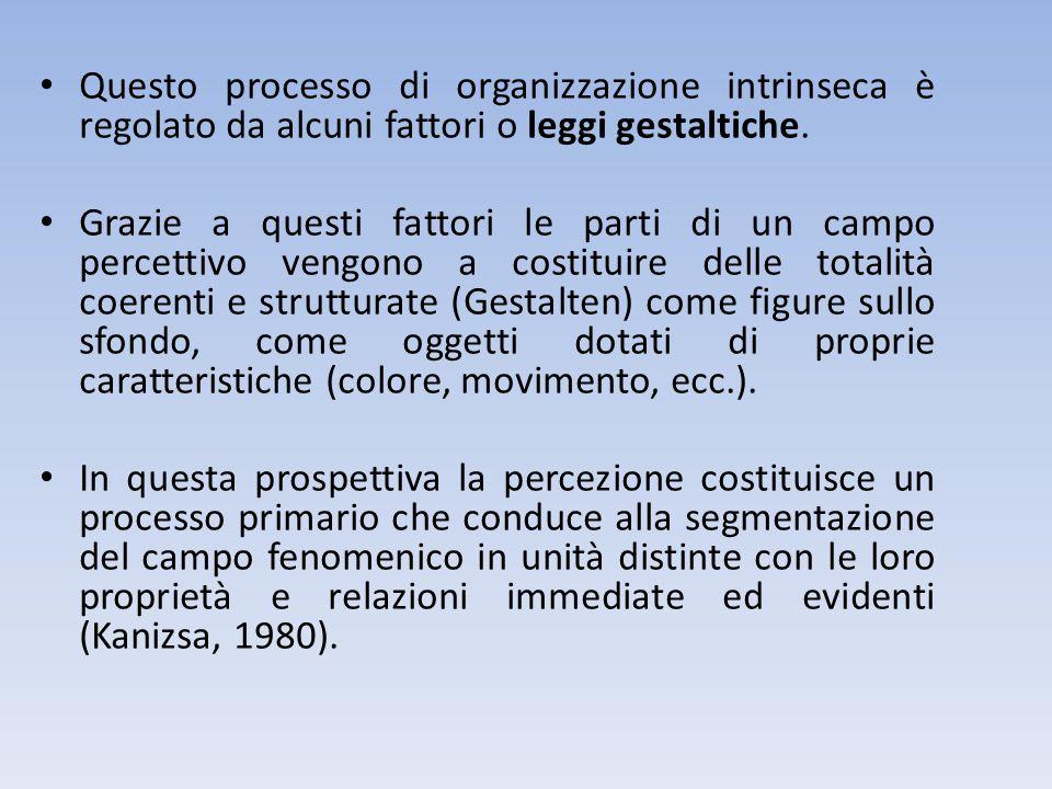 Questo processo di organizzazione intrinseca è regolato da alcuni fattori o leggi gestaltiche.