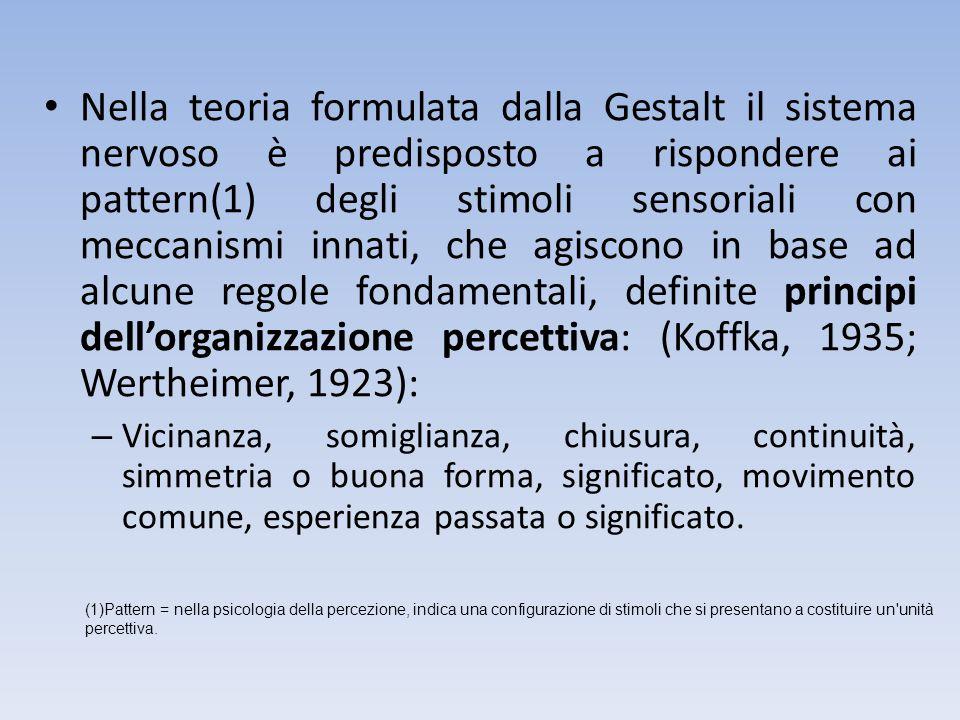 Nella teoria formulata dalla Gestalt il sistema nervoso è predisposto a rispondere ai pattern(1) degli stimoli sensoriali con meccanismi innati, che agiscono in base ad alcune regole fondamentali, definite principi dell'organizzazione percettiva: (Koffka, 1935; Wertheimer, 1923):