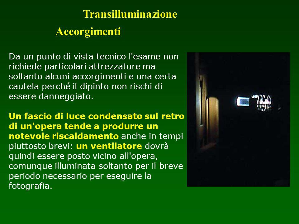 Transilluminazione Accorgimenti
