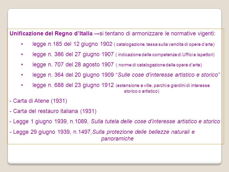 Unificazione del Regno d'Italia →si tentano di armonizzare le normative vigenti: