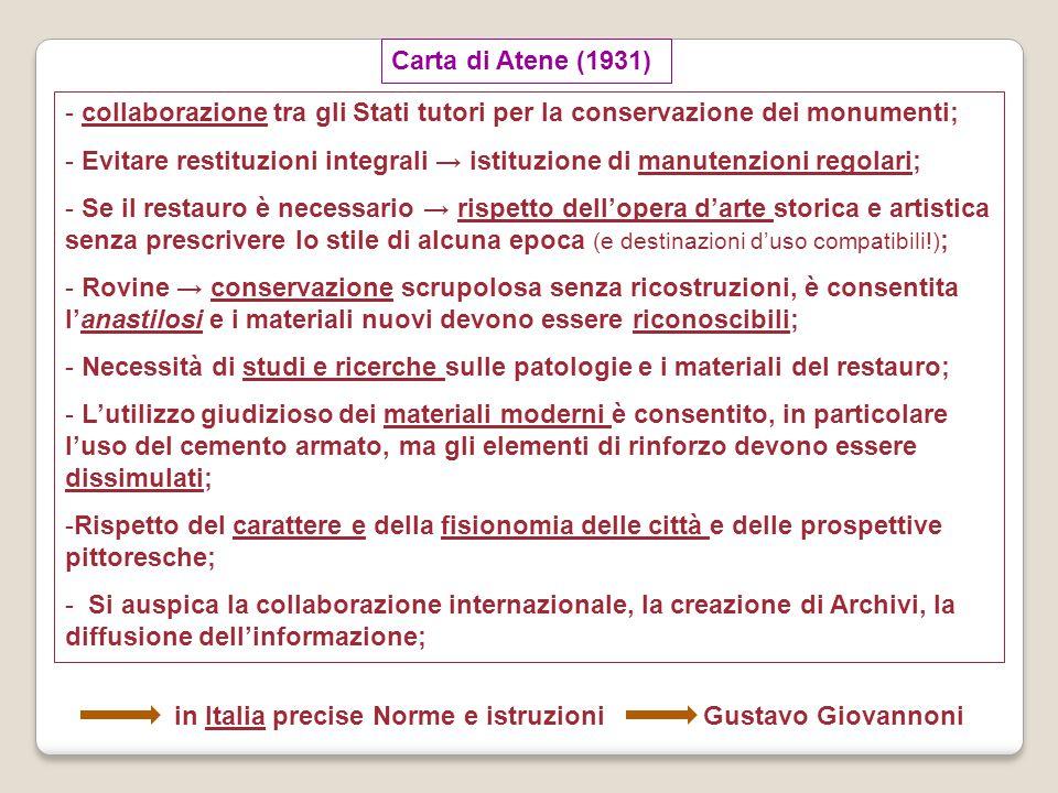 Carta di Atene (1931) collaborazione tra gli Stati tutori per la conservazione dei monumenti;