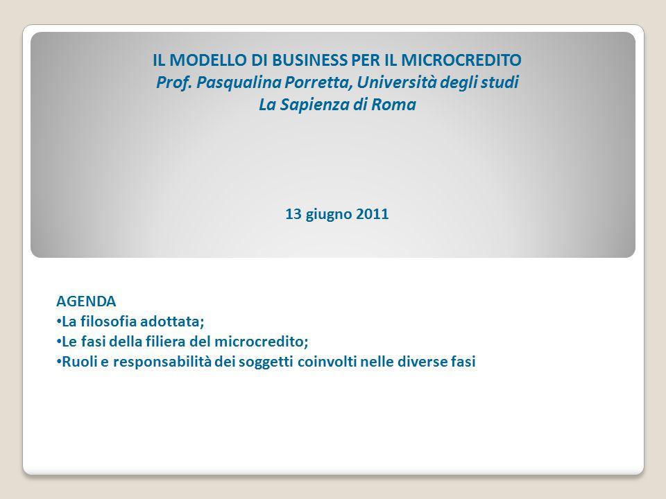 IL MODELLO DI BUSINESS PER IL MICROCREDITO