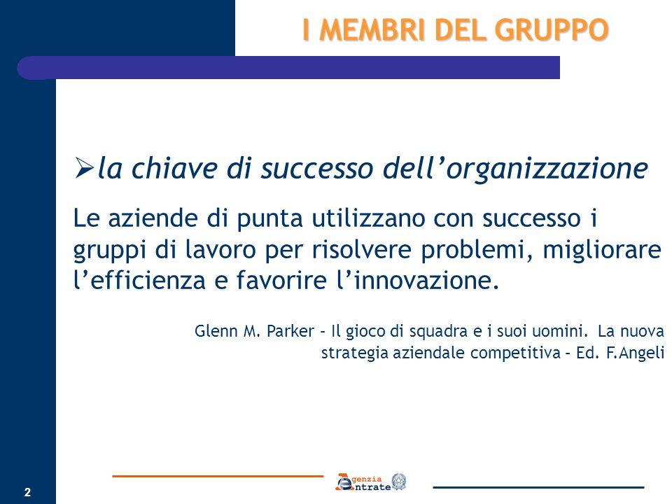 la chiave di successo dell'organizzazione