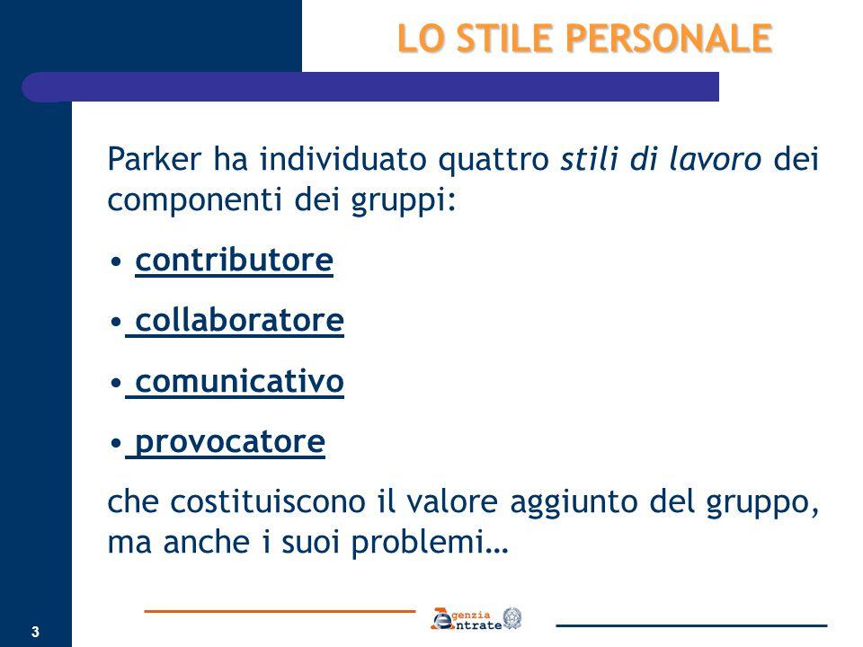 LO STILE PERSONALE Parker ha individuato quattro stili di lavoro dei componenti dei gruppi: contributore.