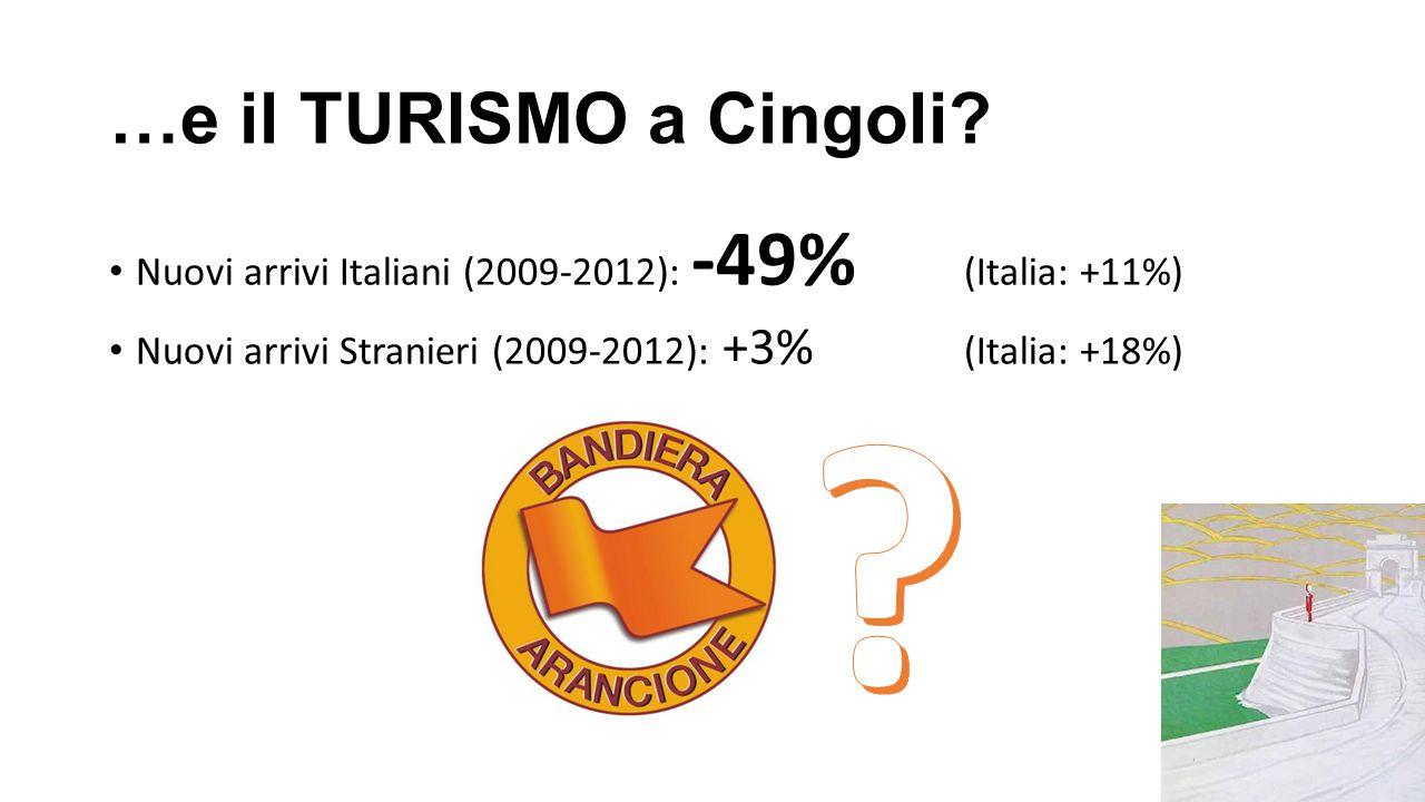 …e il TURISMO a Cingoli Nuovi arrivi Italiani (2009-2012): -49% (Italia: +11%) Nuovi arrivi Stranieri (2009-2012): +3% (Italia: +18%)