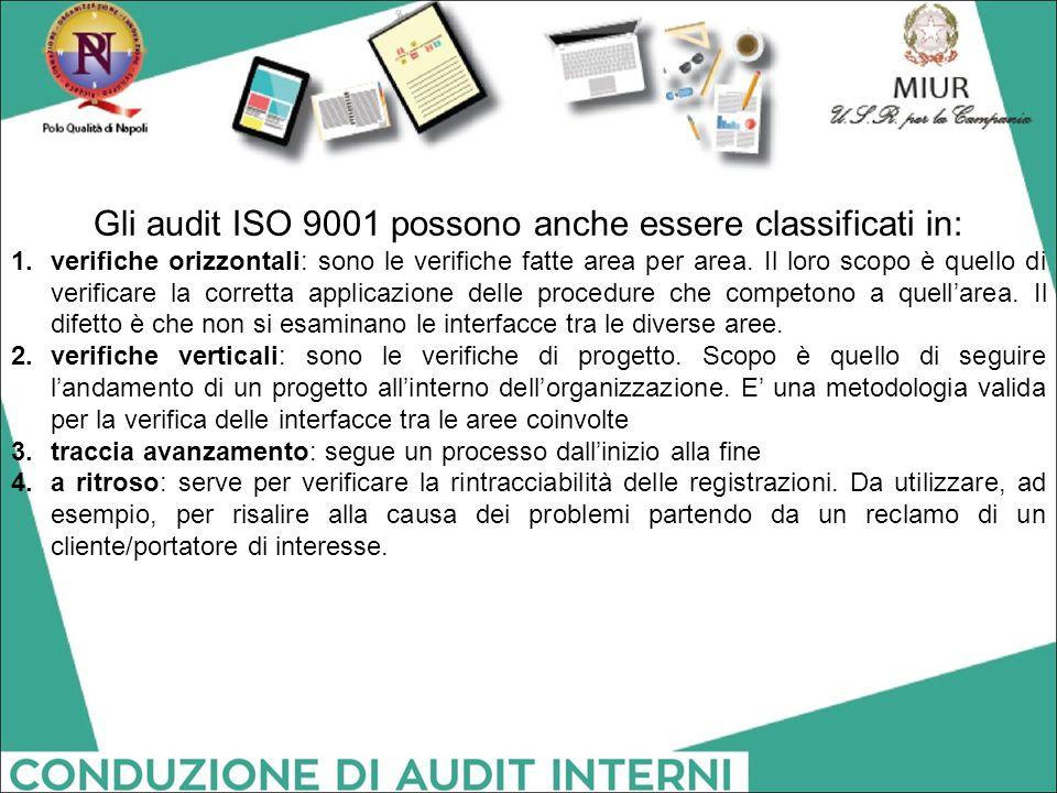 Gli audit ISO 9001 possono anche essere classificati in: