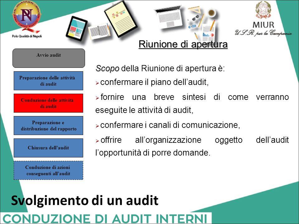 Svolgimento di un audit