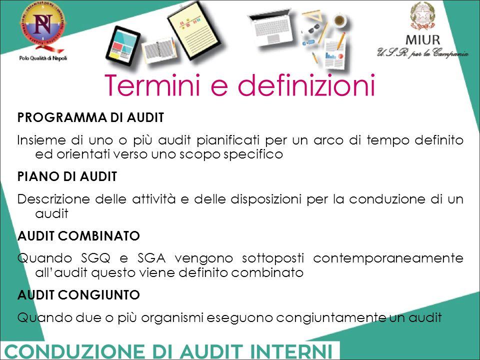 Termini e definizioni PROGRAMMA DI AUDIT