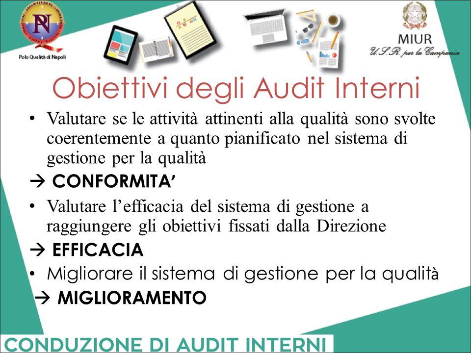 Obiettivi degli Audit Interni
