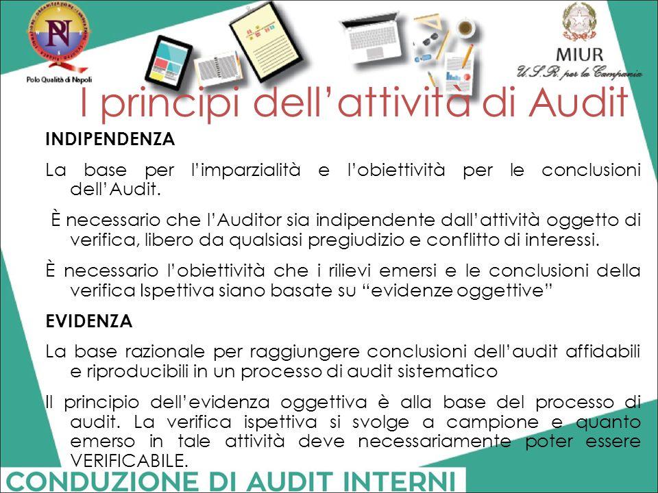 I principi dell'attività di Audit