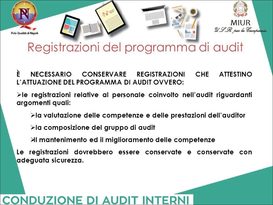Registrazioni del programma di audit