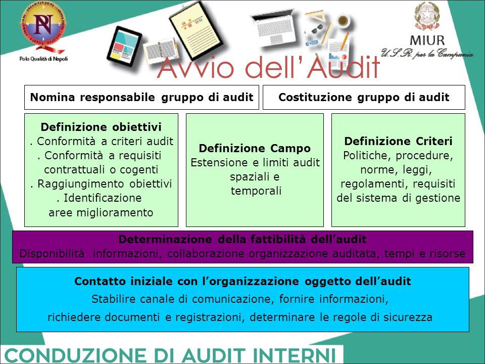Avvio dell'Audit Nomina responsabile gruppo di audit