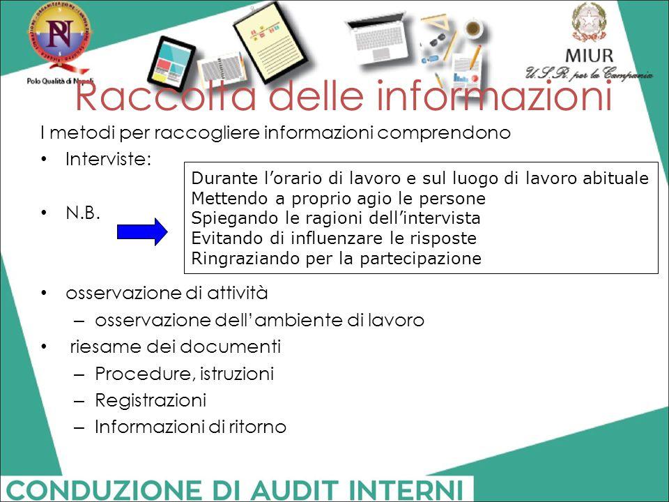 Raccolta delle informazioni