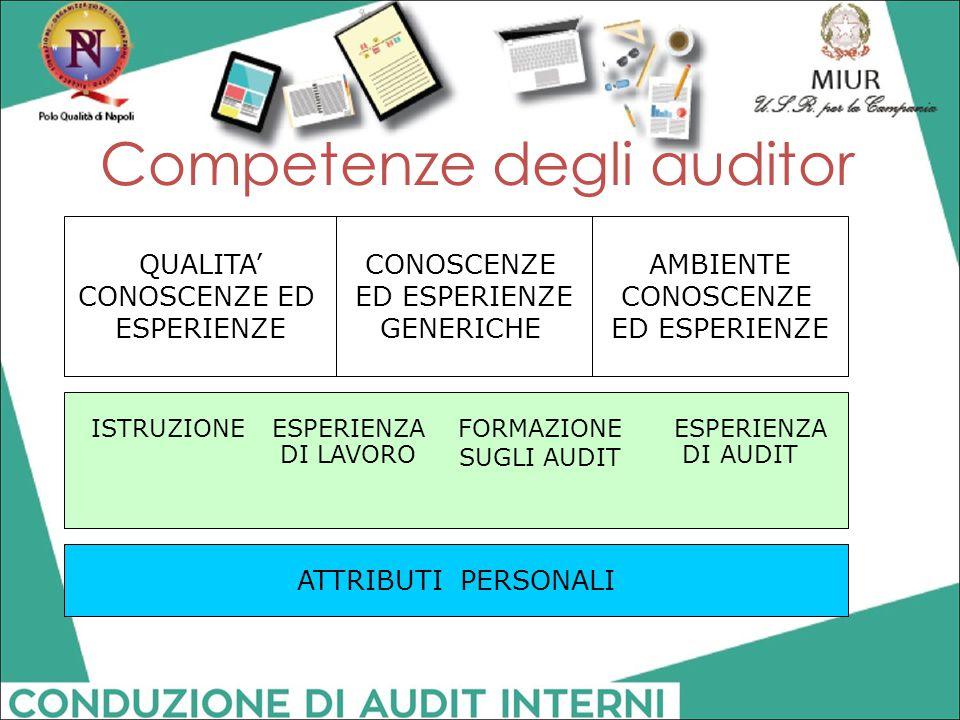 Competenze degli auditor