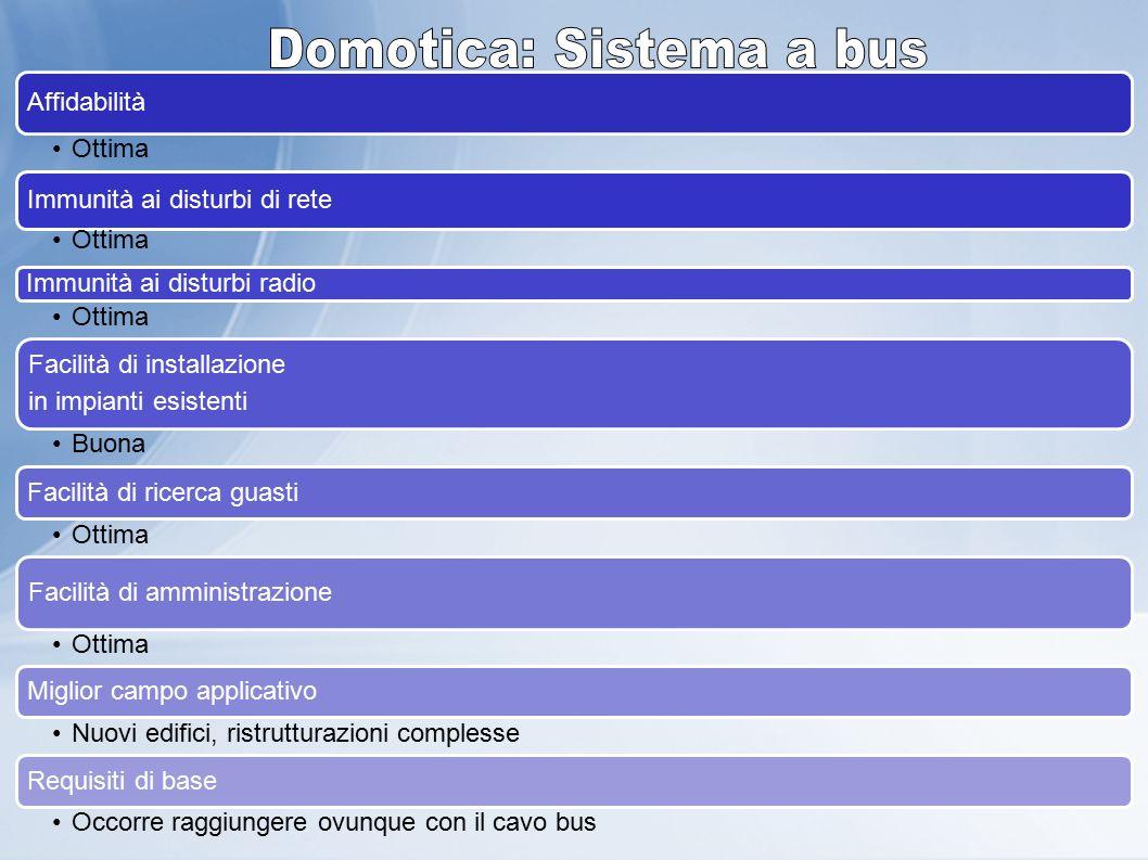 Domotica: Sistema a bus