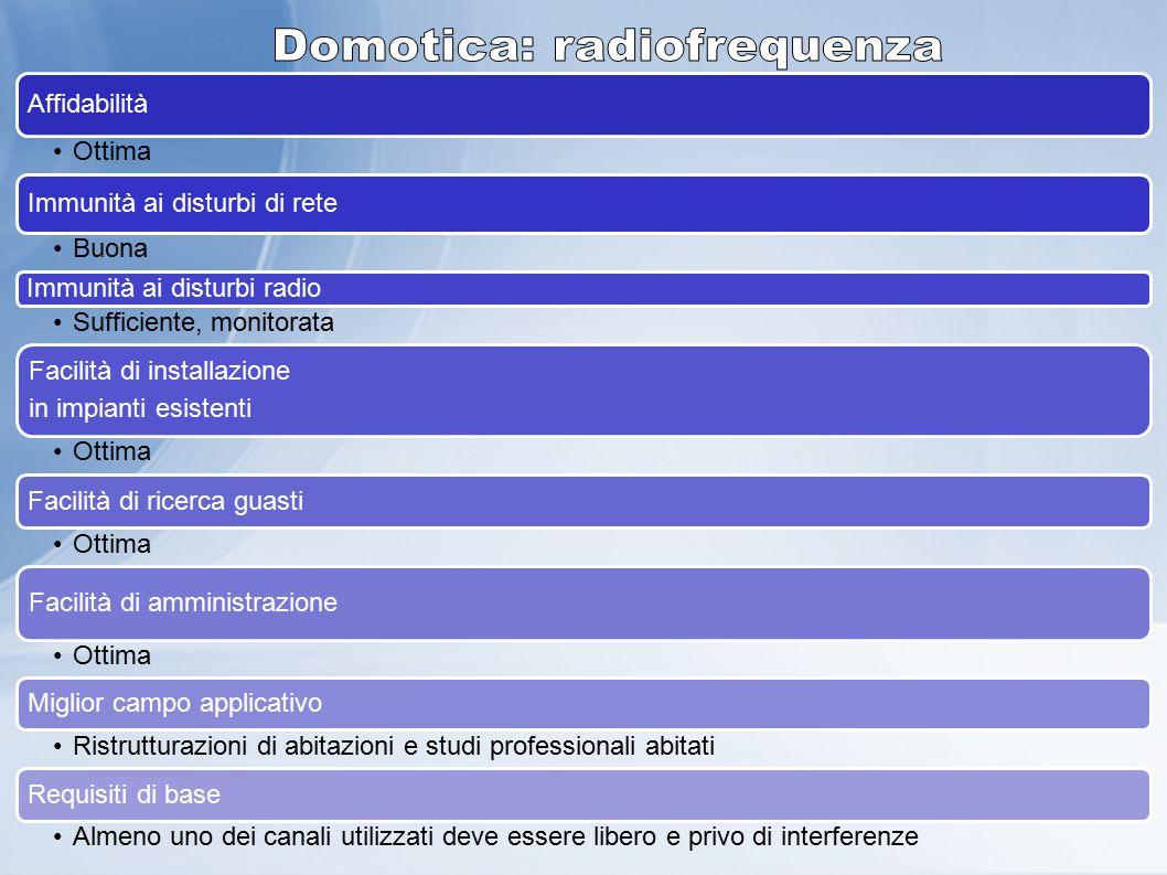 Domotica: radiofrequenza