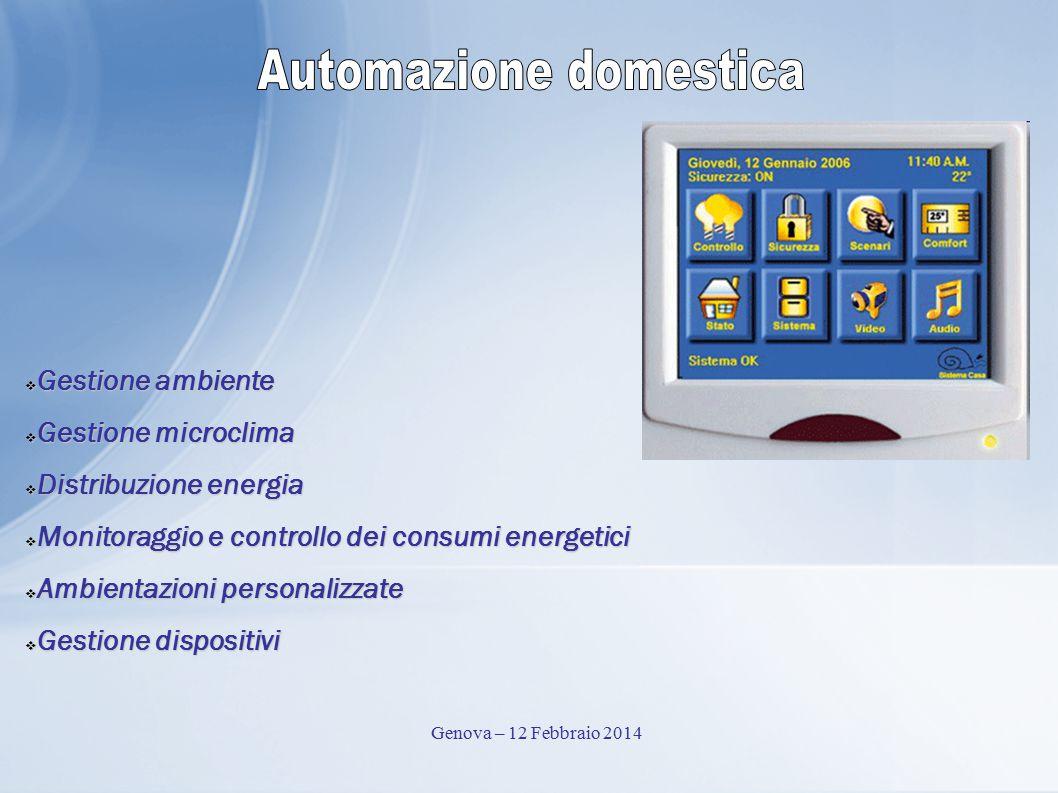 Automazione domestica