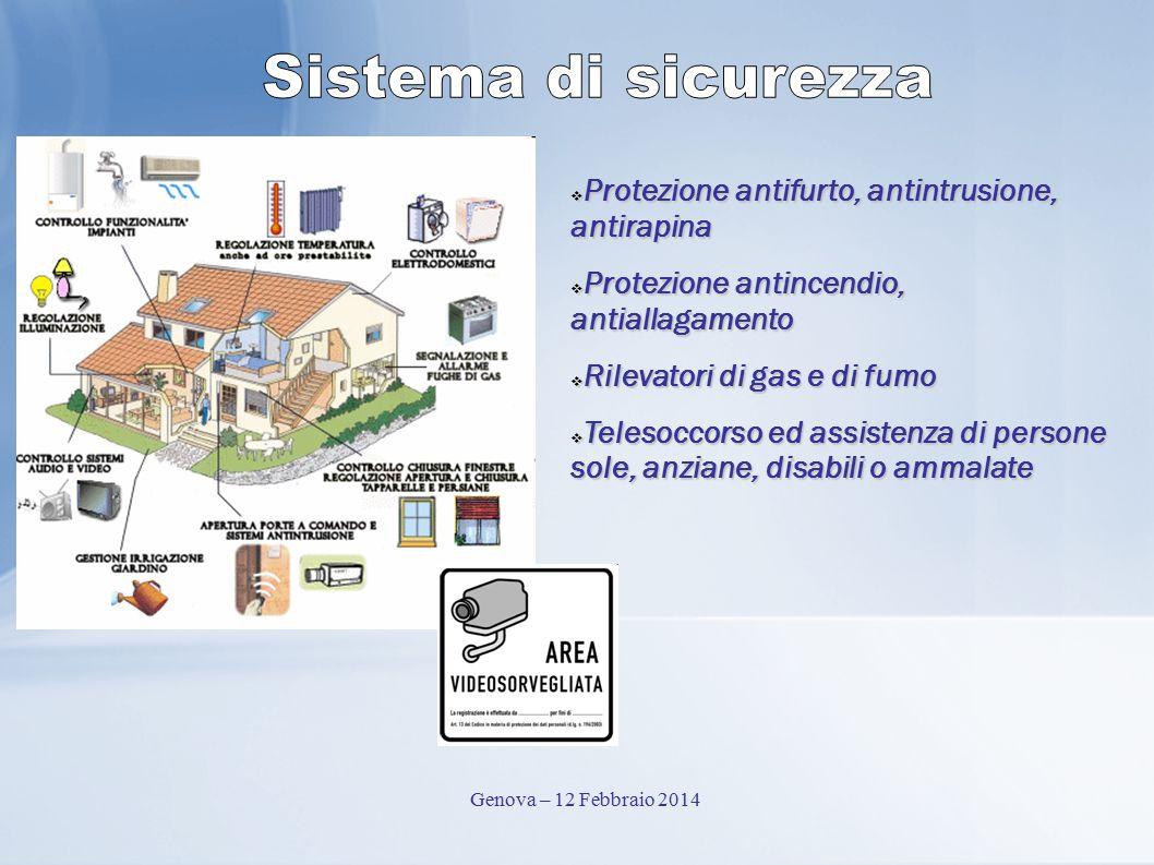Sistema di sicurezza Protezione antifurto, antintrusione, antirapina