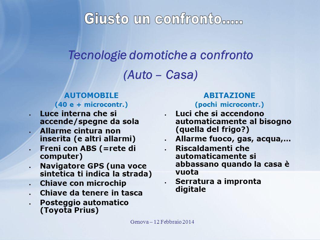 Tecnologie domotiche a confronto