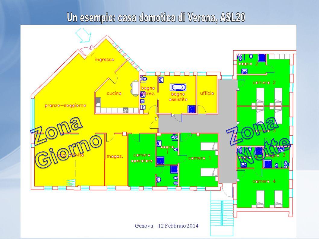 Un esempio: casa domotica di Verona, ASL20