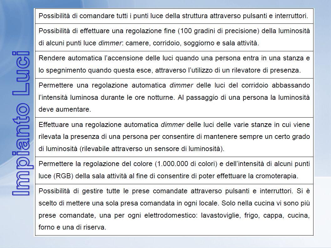 Impianto Luci Genova – 05 Dicembre 2012