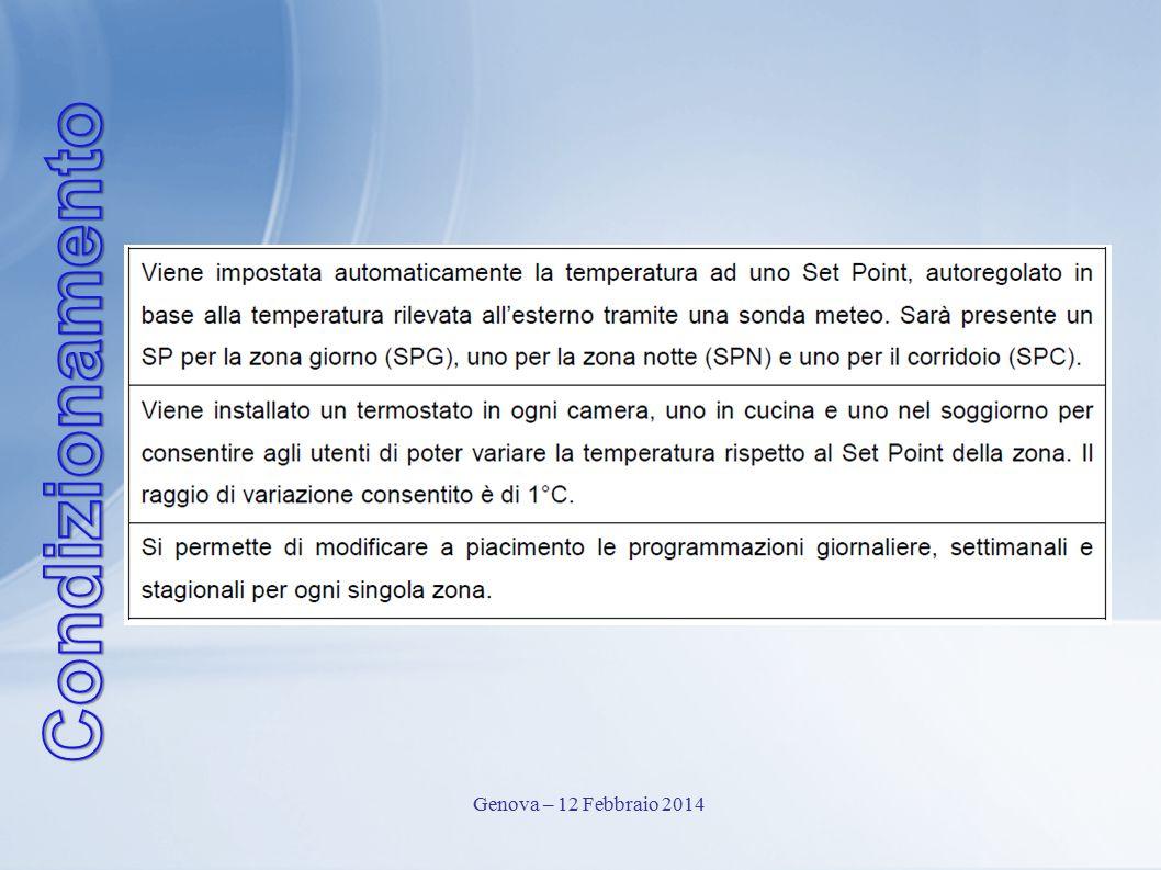 Condizionamento Genova – 12 Febbraio 2014