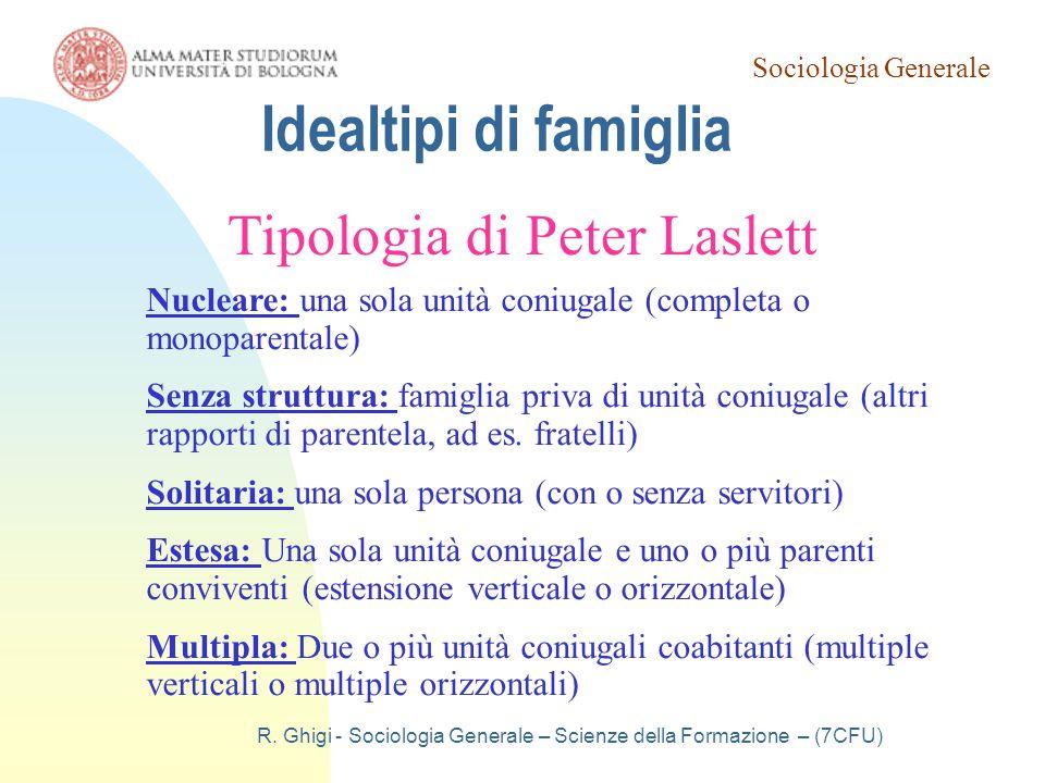 Idealtipi di famiglia Tipologia di Peter Laslett
